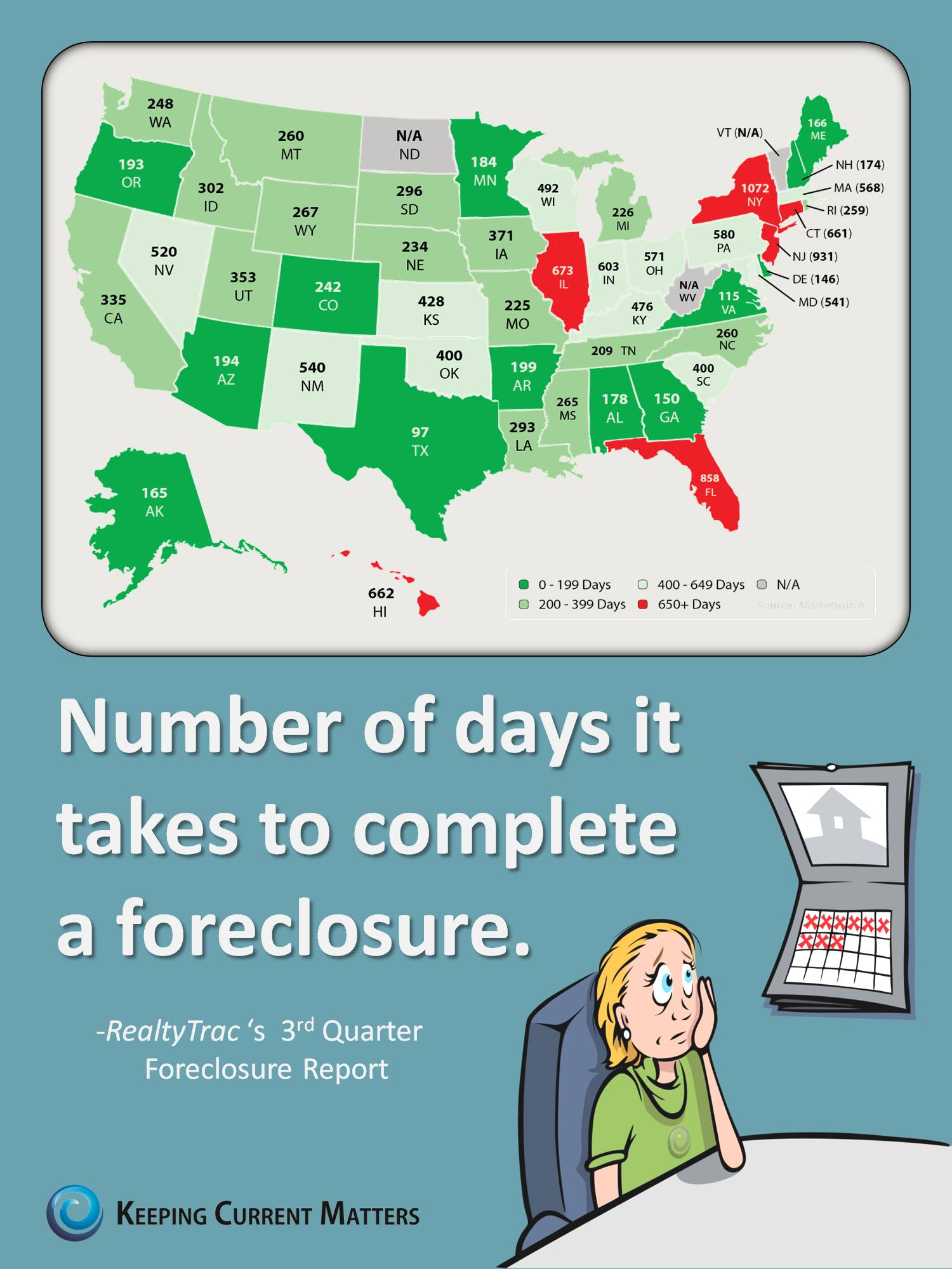 Wells Fargo Foreclosure Process