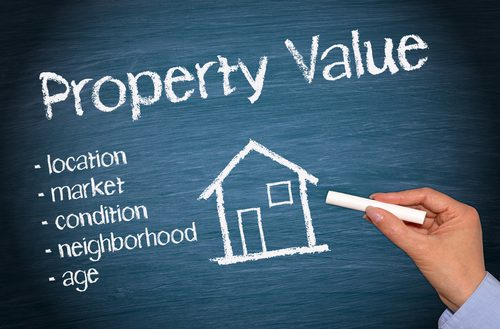 What is an appraisal an how does it impact the real estate transaction?