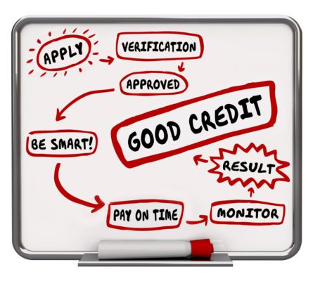White board shows flow chart of how to raise your credit score including paying debt on time