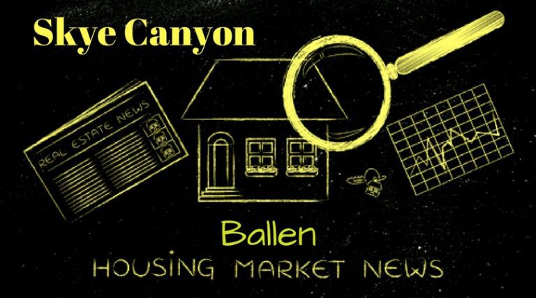 Black background, bright neon yellow words saying skye canyon ballen housing market news, picture of a house, charts, and magifying glass