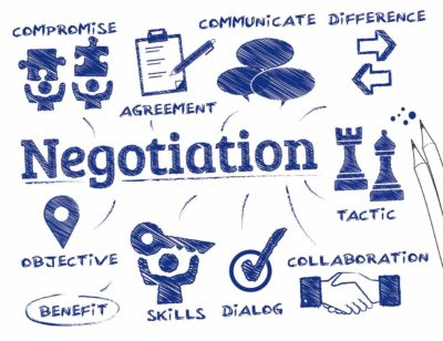 Graphic with icons and words all about negotiations such as objective, benefit, hands shaking, chess pieces, communicate