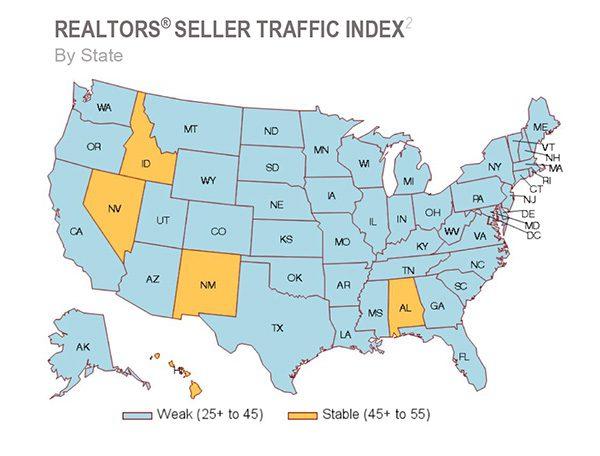 Realtors Sellers Traffic Index - December 2018